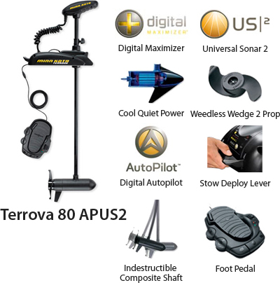 Terrova80/AP/US2