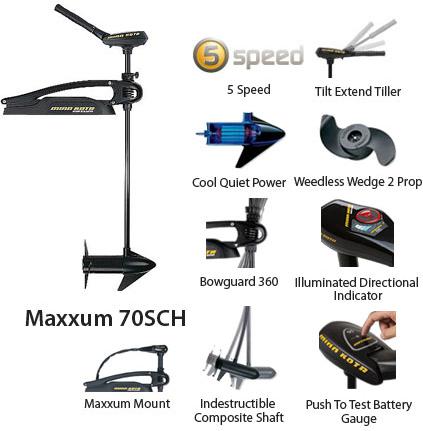 Maxxum70/SC/BG/H(52)