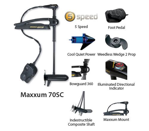 Maxxum 70/SC/BG (42)
