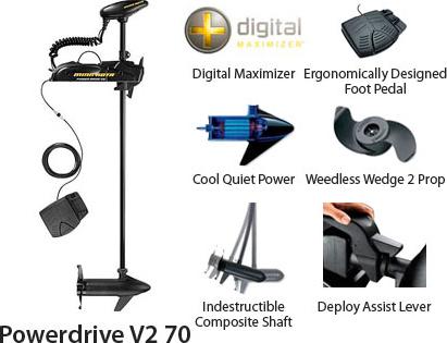 PowerDriveV2/70