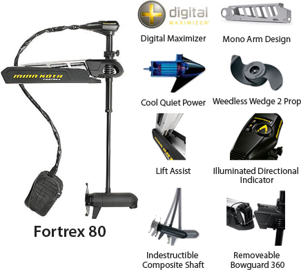 Fortrex80